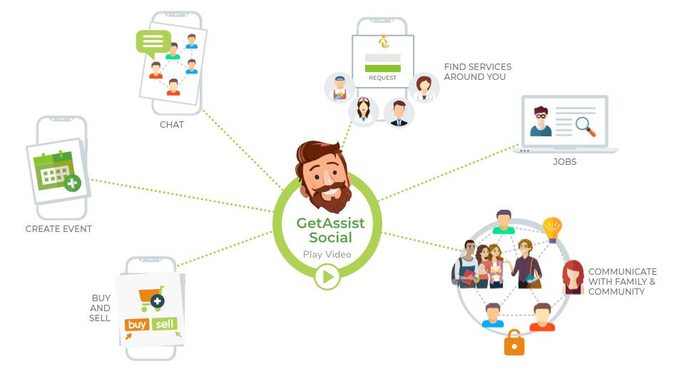GetAssist social media